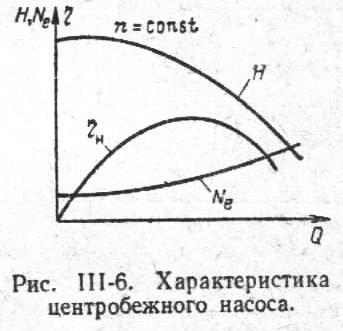 Расчёт и подбор центробежного насоса по параметрам online