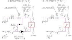 Как качественно монтировать узел обвязки калорифера приточной установки
