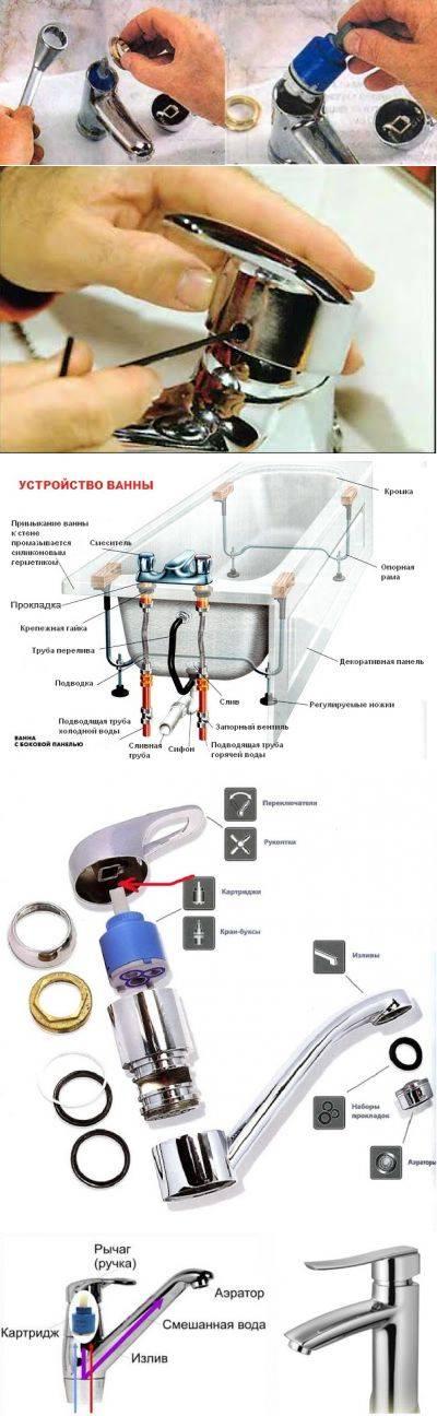 Картриджи в смесителях: разновидности, принцип работы, как поменять это устройство без помощи профессионалов