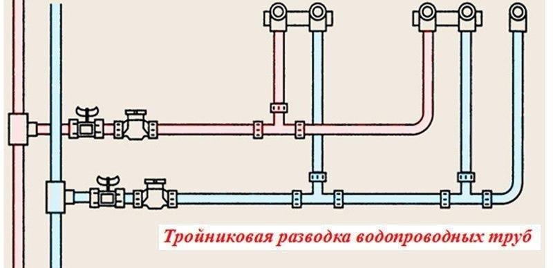 Замена труб отопления. основные нюансы