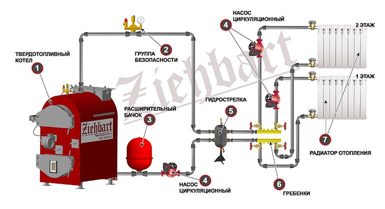 Схема подключения твердотопливного котла с электрическим котлом