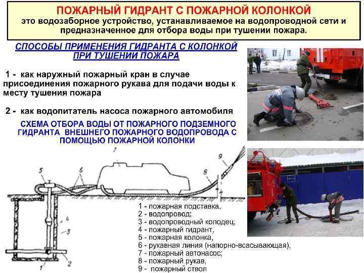 Пожарные гидранты: подземный, надземный. гидрант-пистолет. пг системы дорошевского
