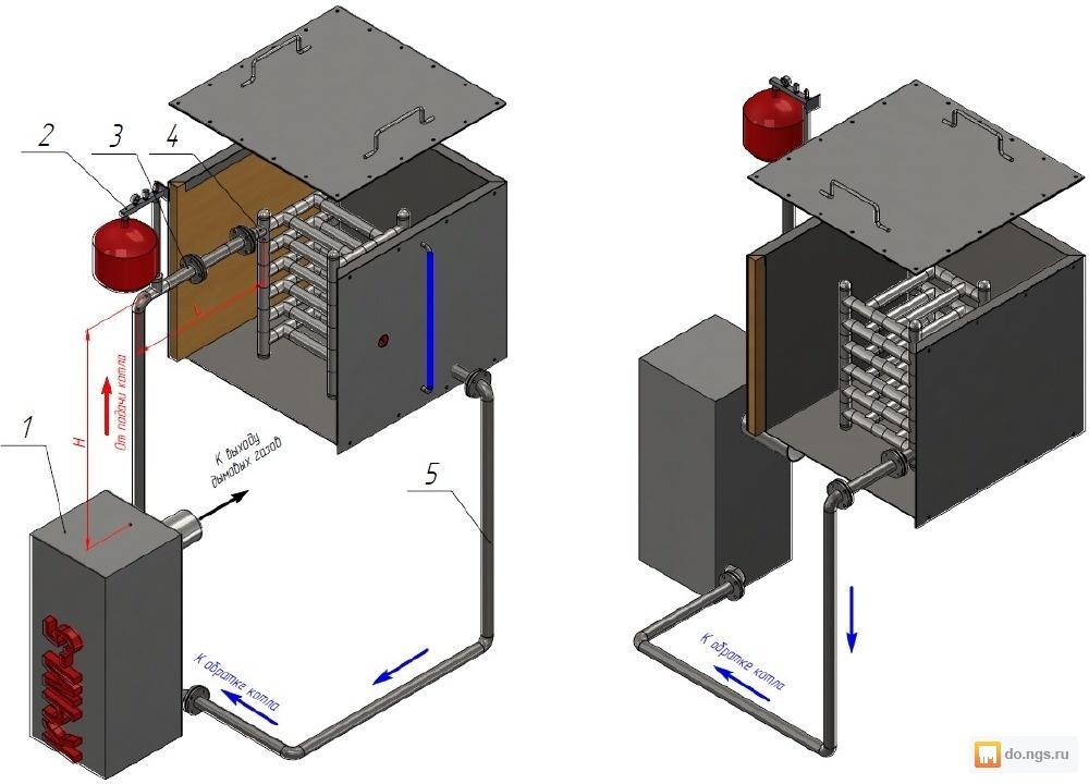 Гравитационная система отопления видео-инструкция по монтажу своими руками, особенности отопительных изделий с тосолом, цена, фото