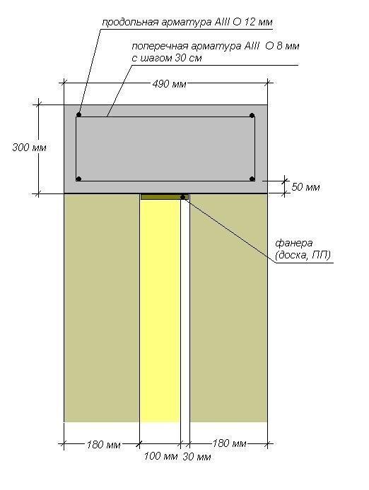 Как сделать армопояс - виды поясов и способы их заливки (+схемы)