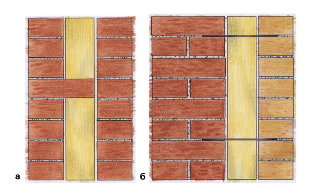 Утепление кирпичной стены снаружи — выбор и монтаж теплоизоляции на наружную сторону фасада из силикатного кирпича