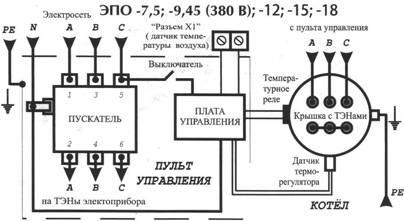 Электрокотел для отопления: как установить в частном доме