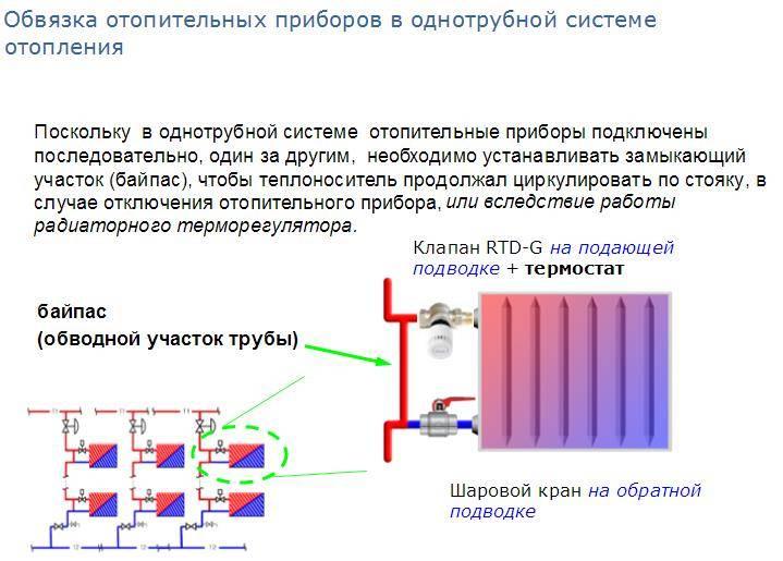 Завоздушивание системы отопления в частном доме и квартире