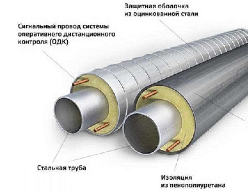 Виды изоляции труб отопления и правила их использования