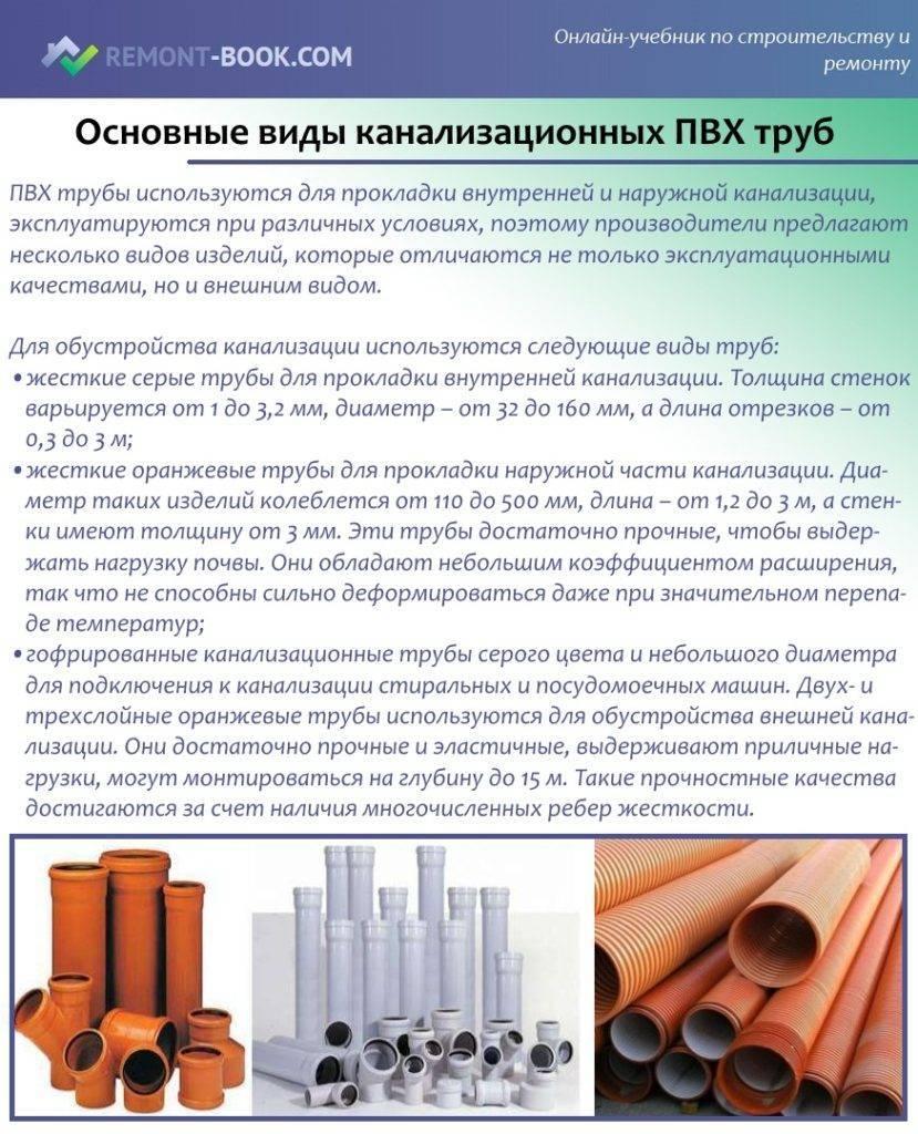 Пластиковые трубы для отопления: характеристики, виды, монтаж