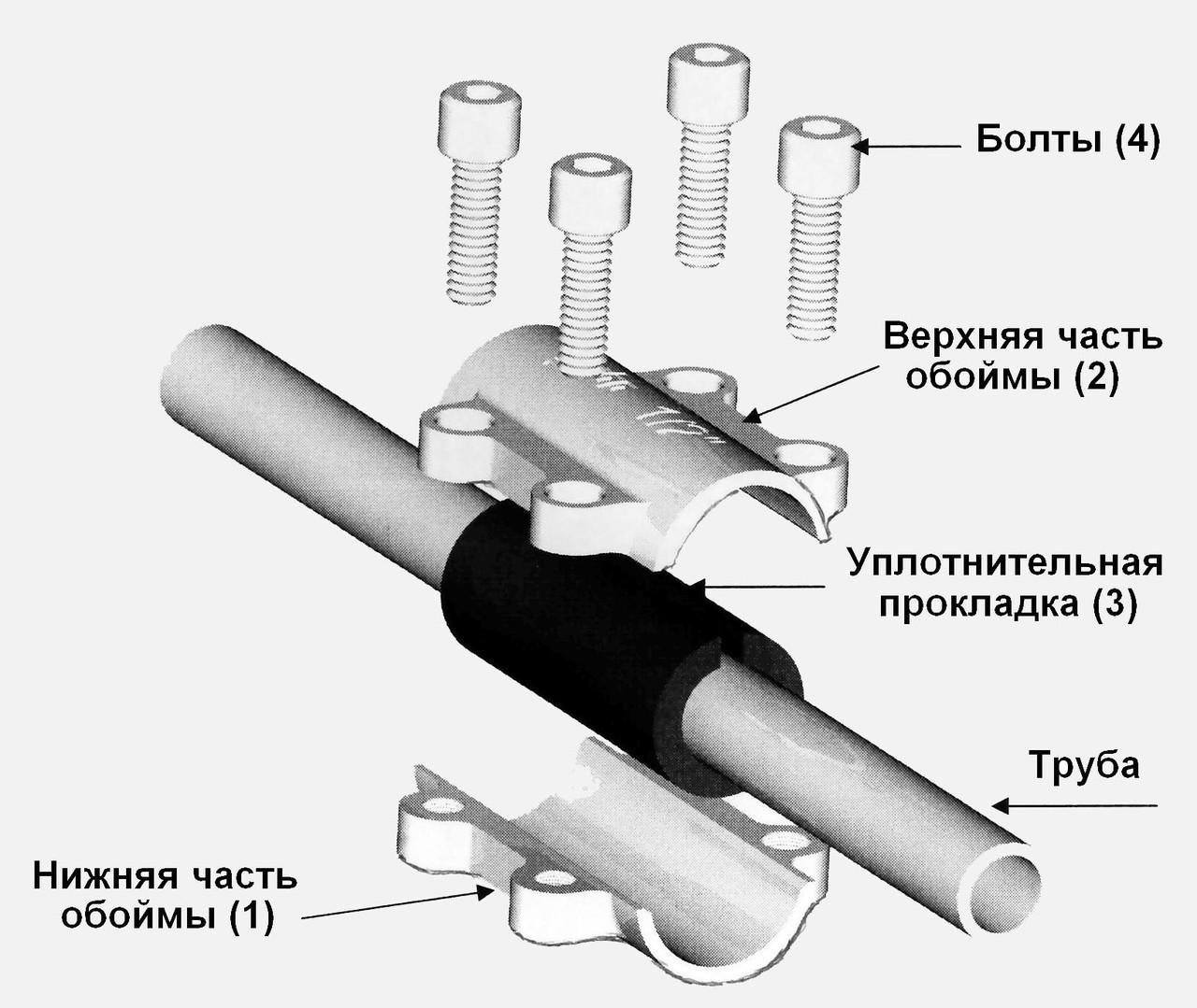 Какие трубы лучше выбрать для теплого пола