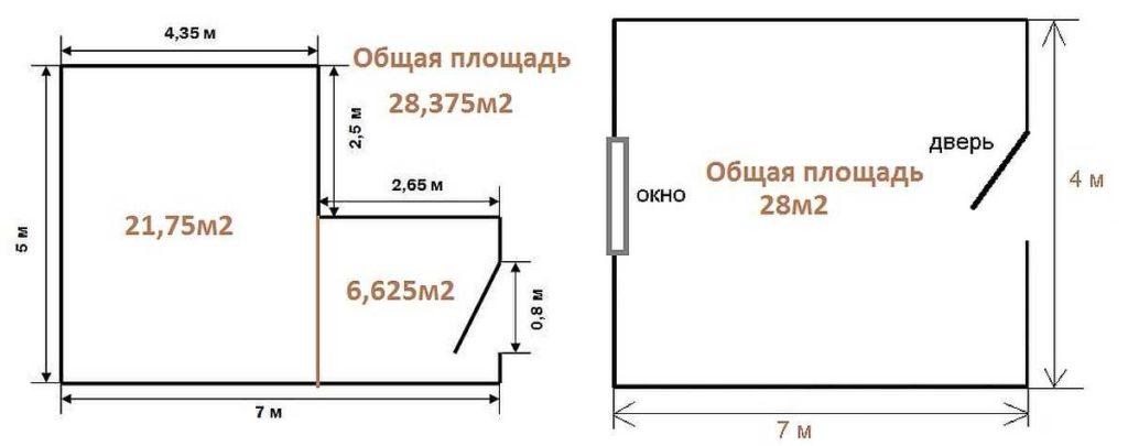 Как правильно посчитать квадратные метры помещения при отделке стен