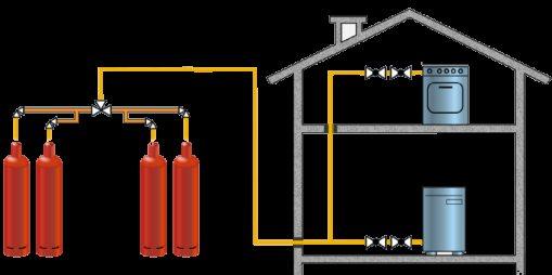Отопление частного дома газовыми баллонами и расход сжиженного пропана