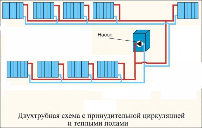 Однотрубная система отопления частного дома: схемы, варианты