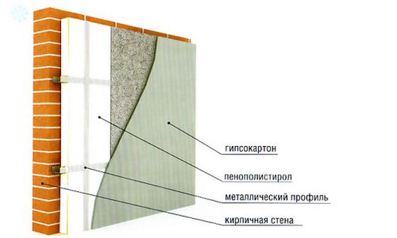 100% способ утепления стен изнутри пенопластом + видео инструкция
