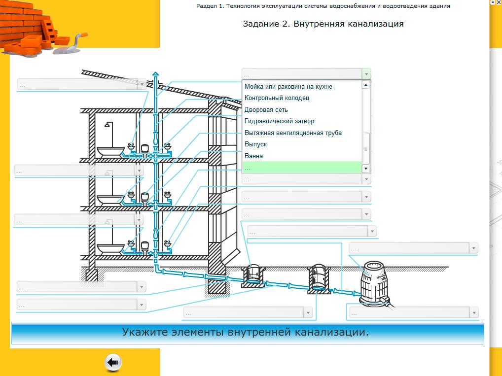 Правила водоснабжения и водоотведения жилого дома | услуги жкх в 2020 и в 2021 году