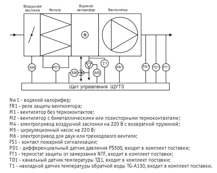 Схема обвязки калорифера в приточной вентиляции