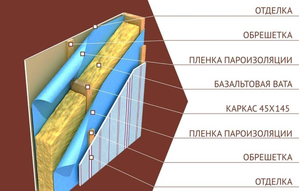 Утепление деревянного дома изнутри: важное правило и ошибки
