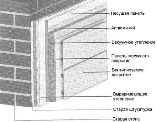 Вакуумная теплоизоляция в строительстве
