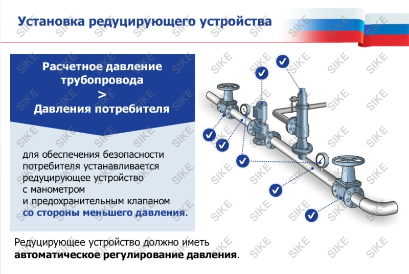 Для чего нужны гидравлические испытания трубопроводов?