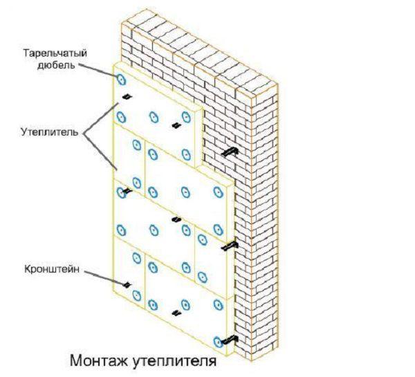 Теплые фасадные панели преимущества, виды, технология монтажа