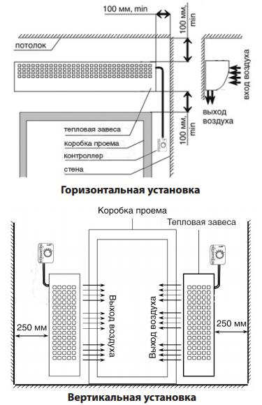 Тепловые завесы «тепломаш»: инструкция по эксплуатации, воздушно-тепловые, водяные и электрические модели, пульт управления и схема подключения