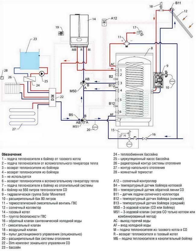 Подключение бойлера косвенного нагрева: 2 вида обвязки