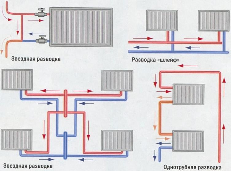 Бюджетная альтернатива радиаторам: стоит обратить внимание на керамические панели отопления