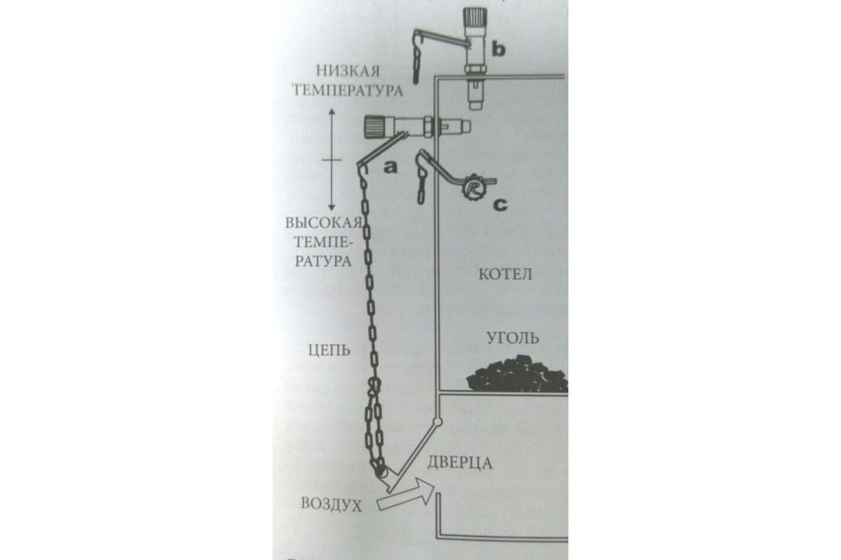 Настройка регулятора тяги для твердотопливных котлов