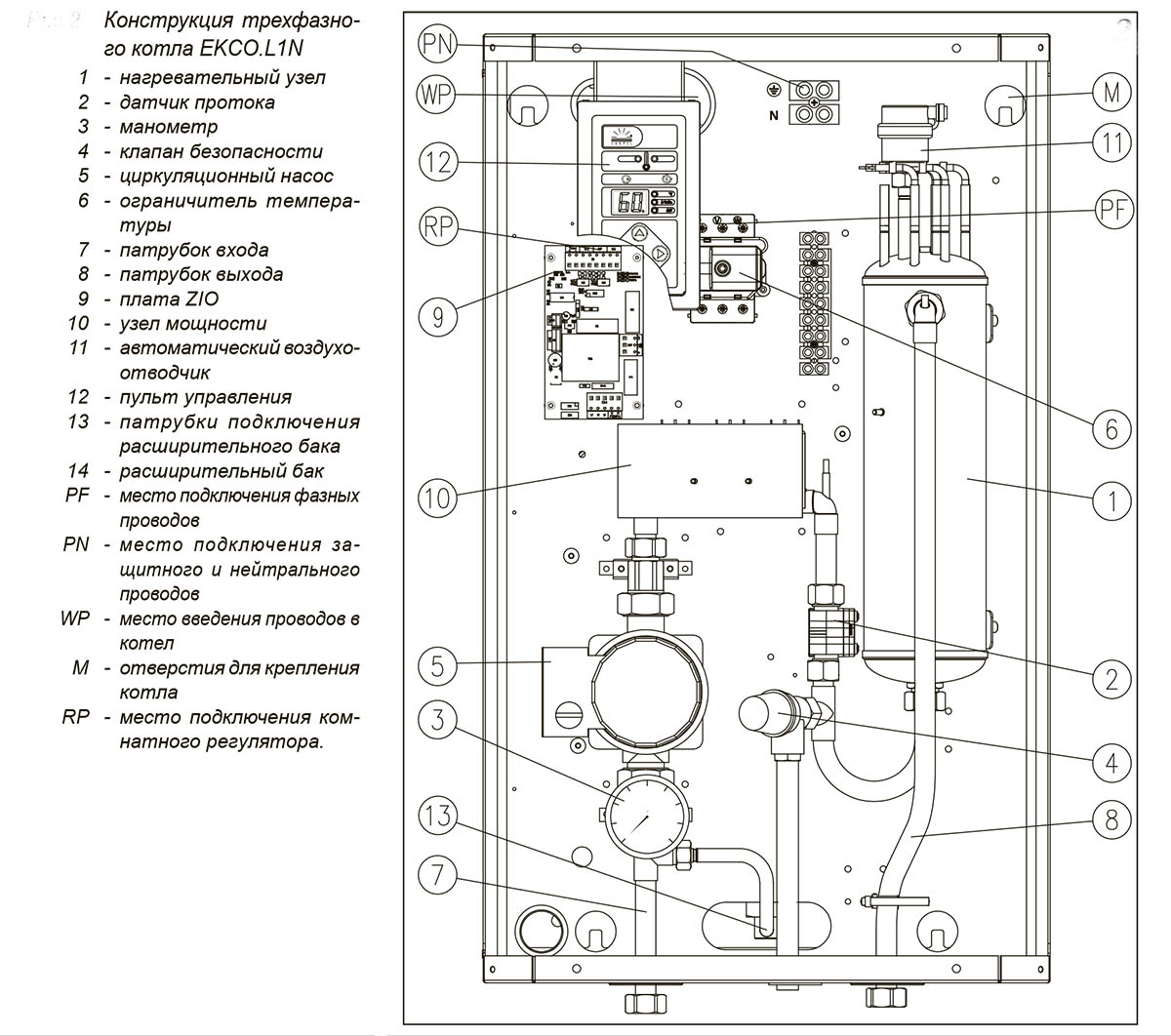 Котел электрический отопительный kospel ekco.l2m 21z (мощность 21 квт)