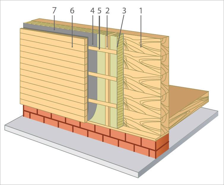 Утеплитель для стен дома снаружи: как выбрать и смонтировать?