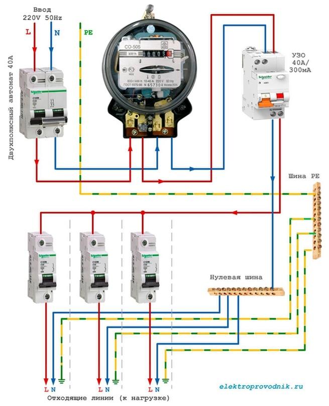 Какой трехфазный электросчетчик выбрать для частного дома - всё о электрике