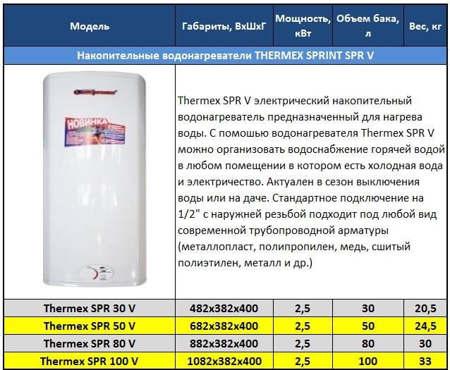 Водонагреватель горизонтальный – плюсы и минусы бойлера + видео / vantazer.ru – информационный портал о ремонте, отделке и обустройстве ванных комнат