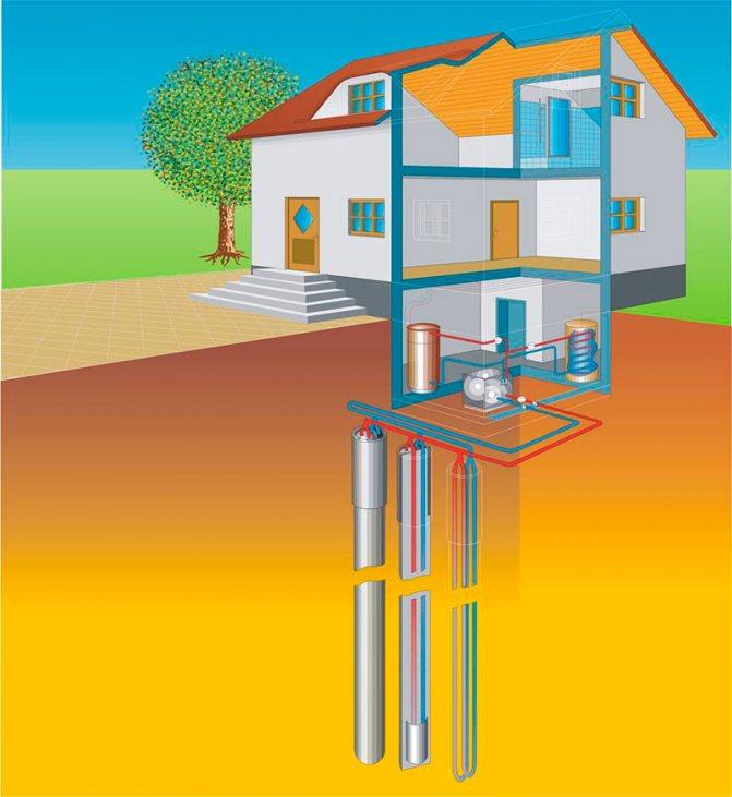 Делаем геотермальное отопление дома своими руками