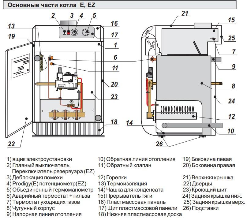Выбираем газовый напольный котел российского производства
