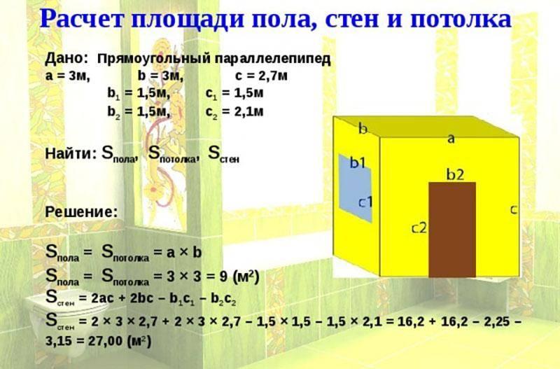 Как посчитать квадратные метры стены  советы и рекомендации - все про гипсокартон
