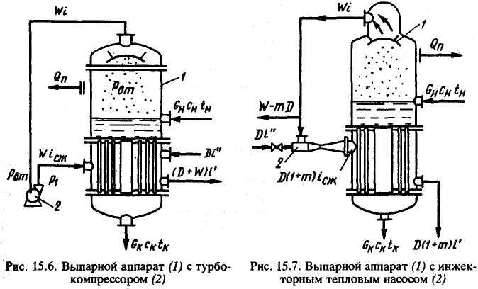 Магнитный сепаратор: что это такое, как работает и для чего используется устройство