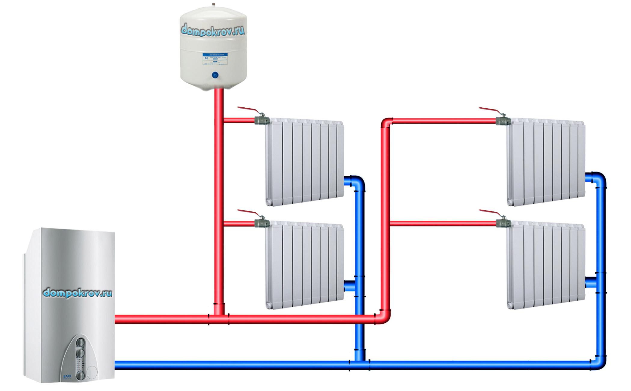 Водяное отопление своими руками - схемы разводки труб + видео инструкция