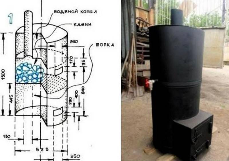 Печь для бани из трубы: как сделать своими руками