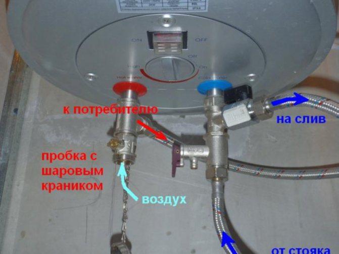 Установка газового водонагревателя: требования для квартиры и частного дома