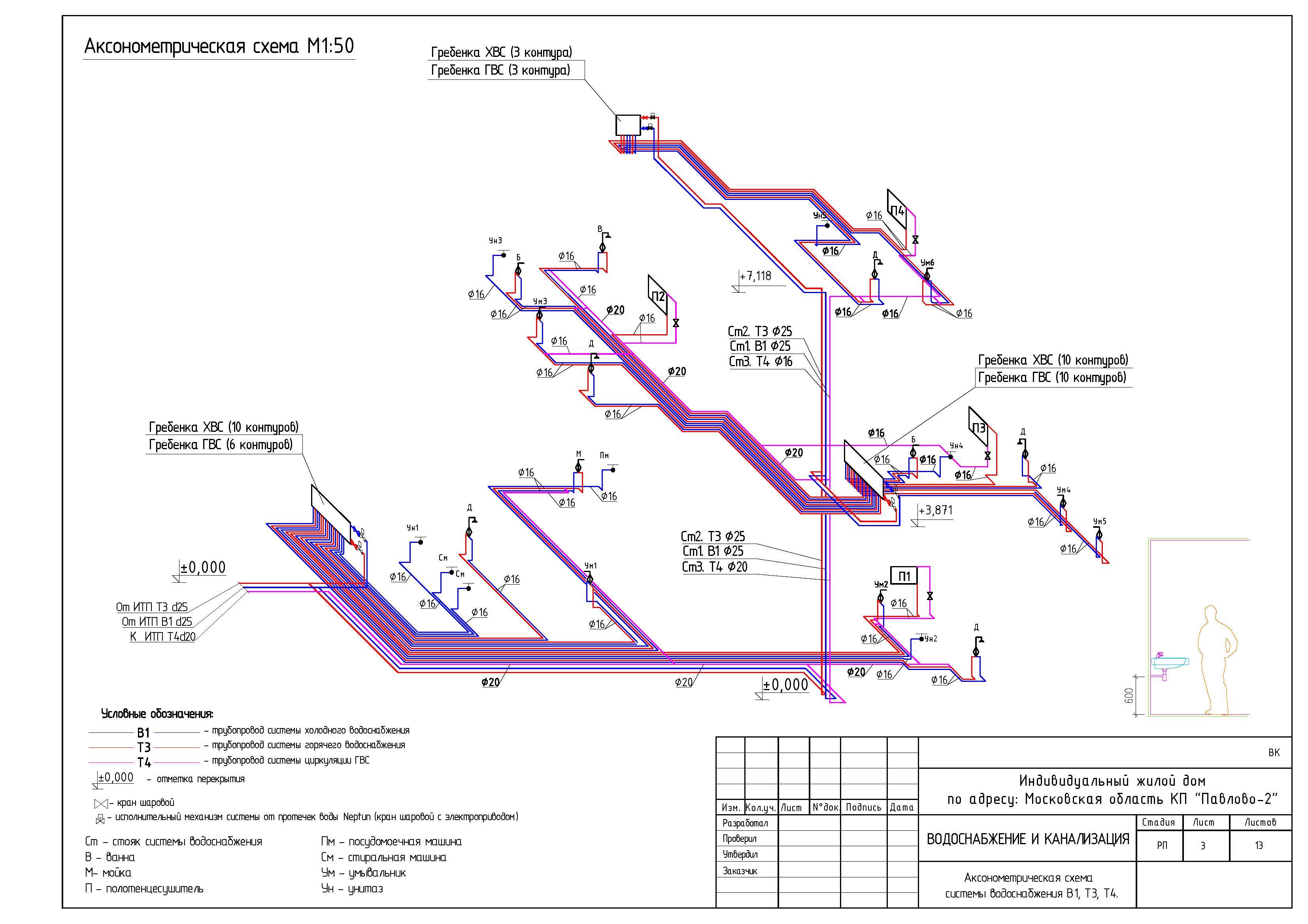 Рабочая документация кондиционирование. аксонометрическая схема отопления и вентиляции
