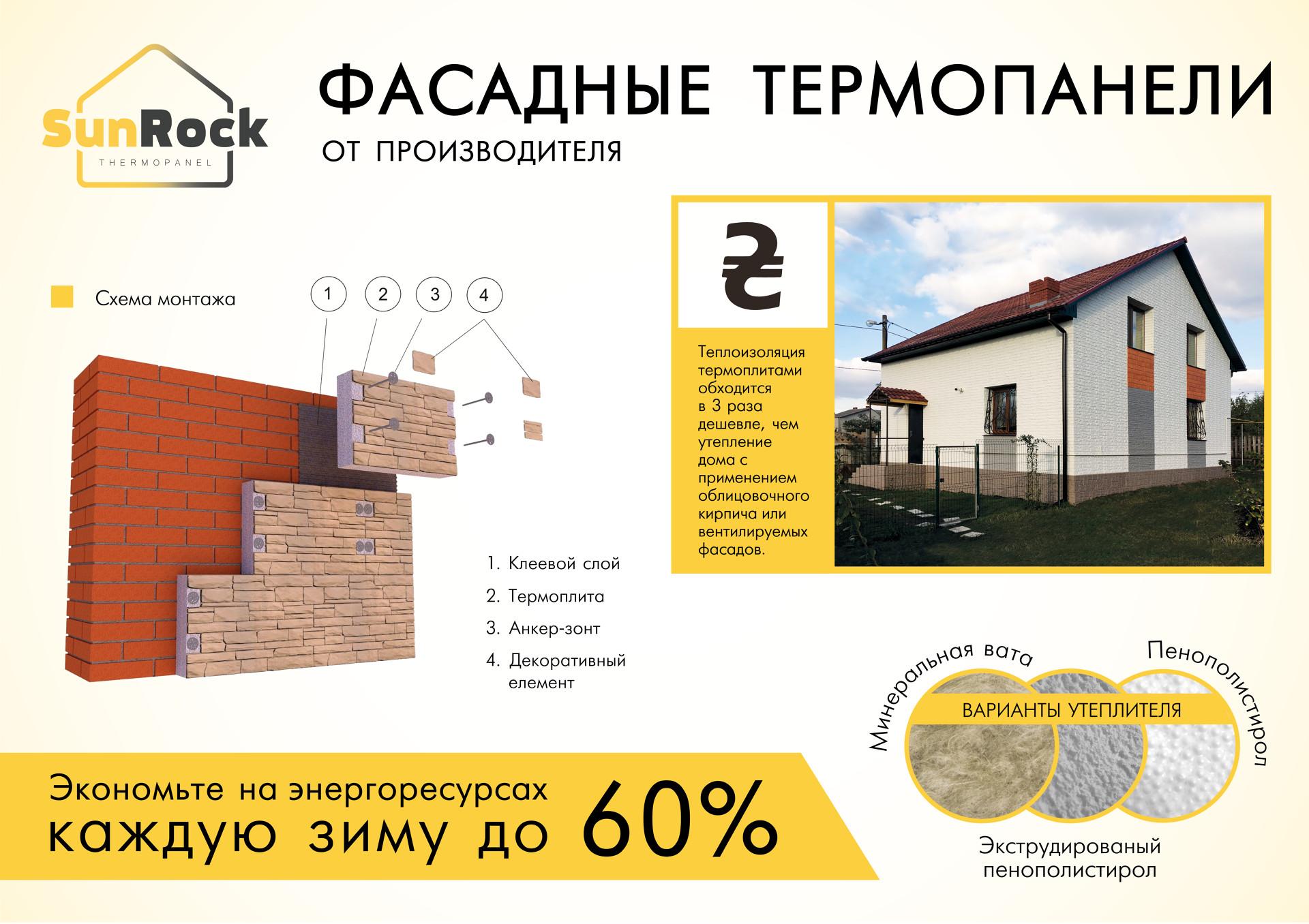 Термопанели для фасада дома - плюсы и минусы
