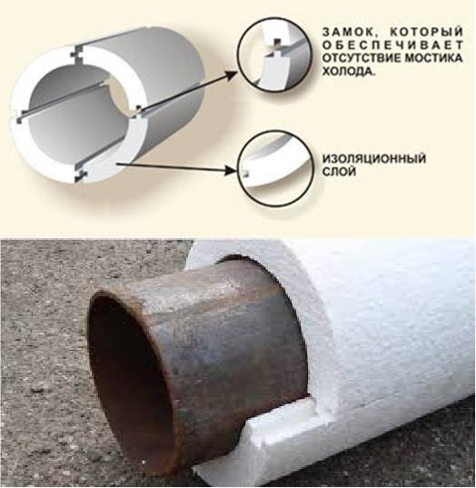 Утепление наружных труб канализации