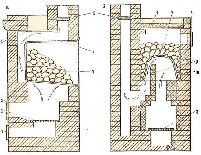 Кирпичная печь для бани своими руками - как сделать +чертежи, фото