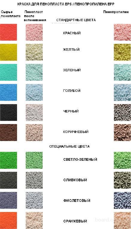 Чем покрасить пенопласт - выбор материала и техника нанесения