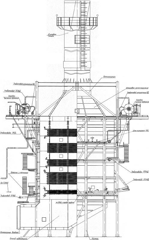 Что такое котел утилизатор: принцип работы, конструкция, расчет