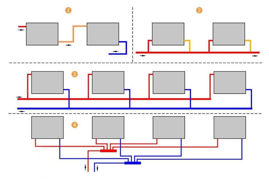 Релизация отопления попутной схемой или петлей тихельмана