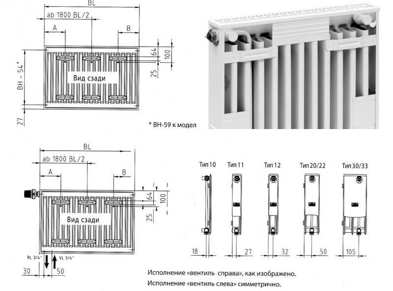 Профильные радиаторы therm-x2 - панельные радиаторы - kermi