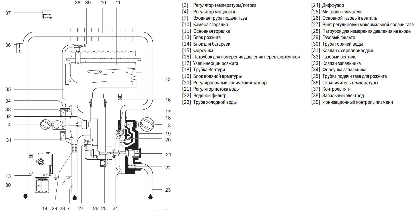 Несколько причин, по которым газовый котел щелкает и шумит. как устранить неисправности?