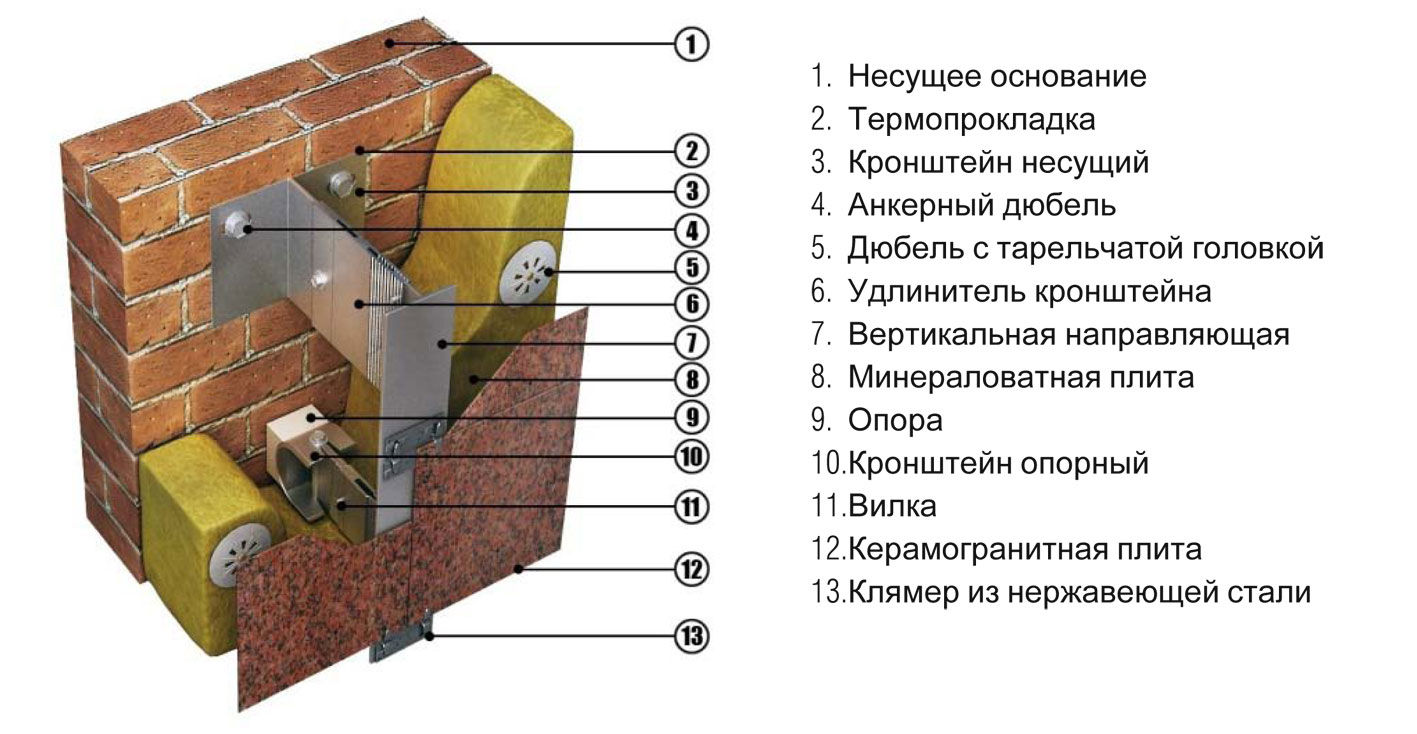 Фасадные термопанели: для отделки фасада дома с утеплителем и клинкерной плиткой, панели для наружной обшивки российского производства, отзывы о теплоизоляционных свойствах материала