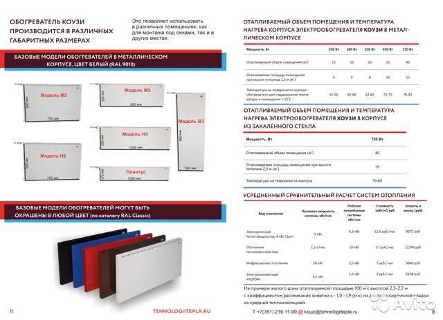 Какой обогреватель для дома самый экономичный и недорогой с высоким кпд в 2020 году? - knigaelektrika.ru
